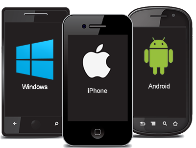 Magnificent Use Of Mobile Phones With Top Notch Mobile App Development India